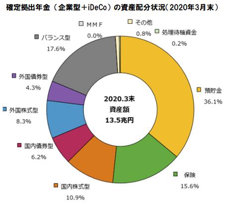 f:id:yasukofu:20210722225235p:plain