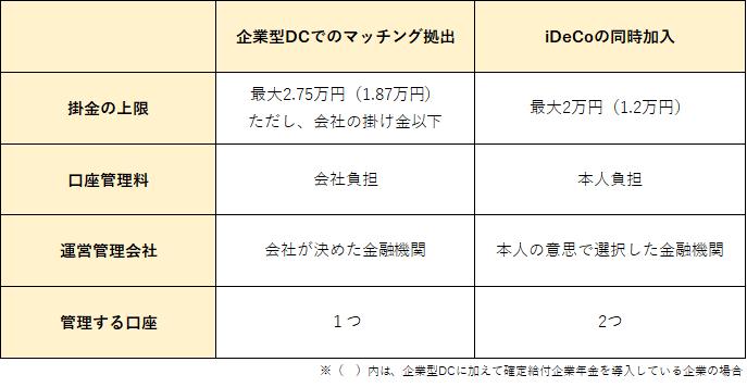 f:id:yasukofu:20210723142332p:plain
