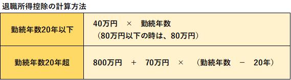 f:id:yasukofu:20210808171132p:plain