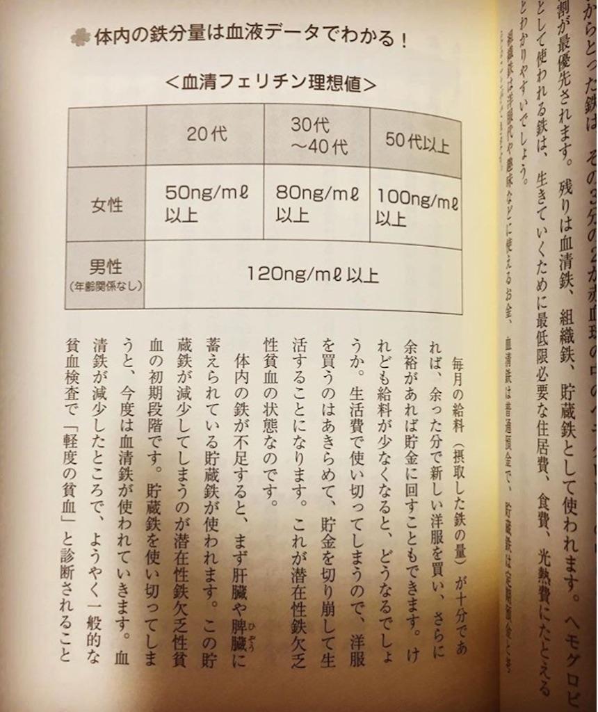 f:id:yasukoro1986227:20161101004752j:image