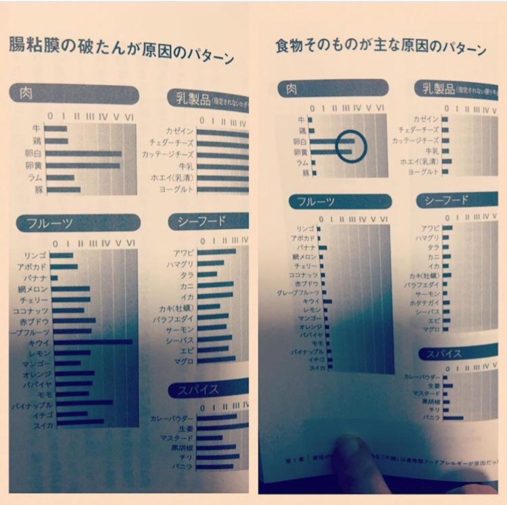 f:id:yasukoro1986227:20161101210855j:image