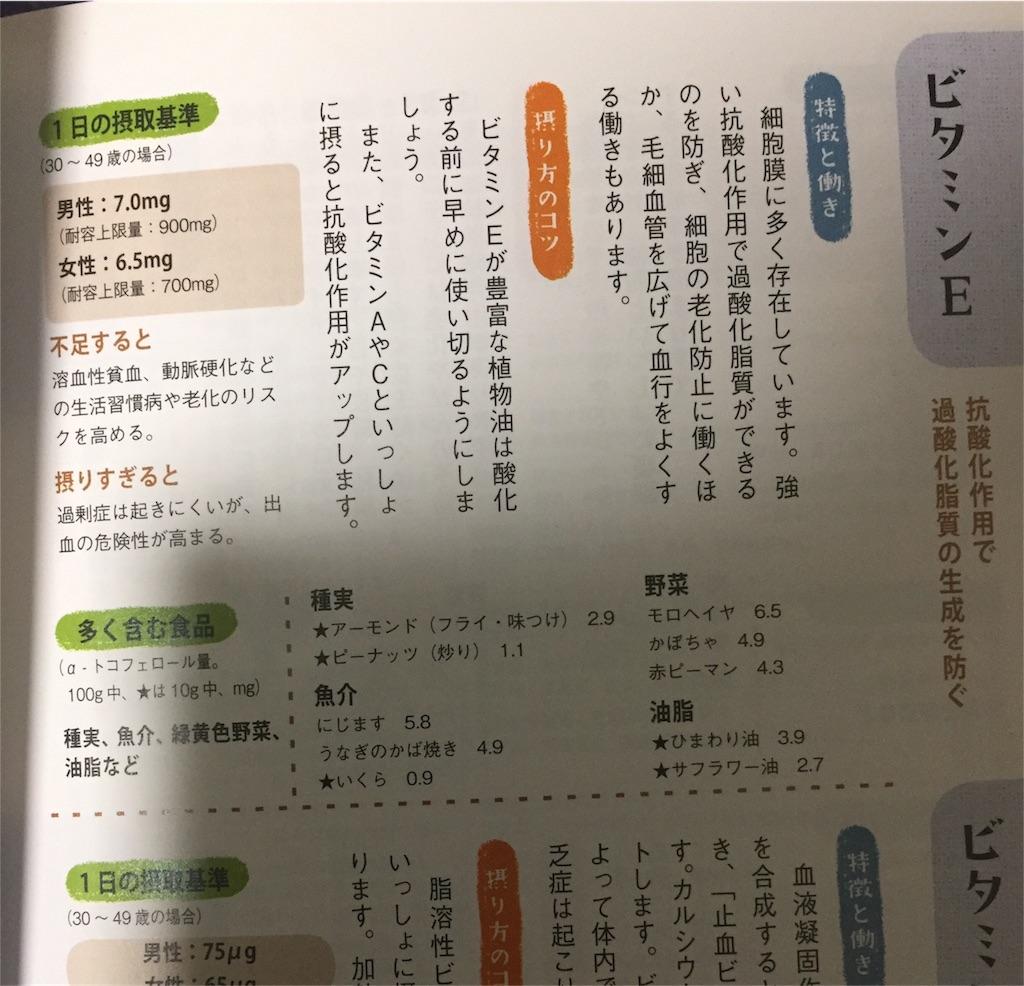 f:id:yasukoro1986227:20161203215108j:image