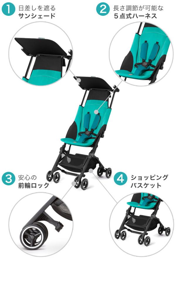 f:id:yasukosakaguchi:20180719224933j:plain