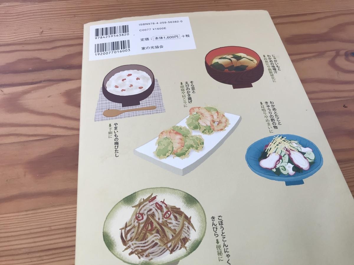 f:id:yasukosakaguchi:20200218101537j:plain