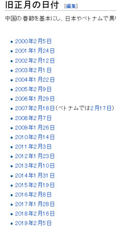 f:id:yasukun2006:20150201165426j:image