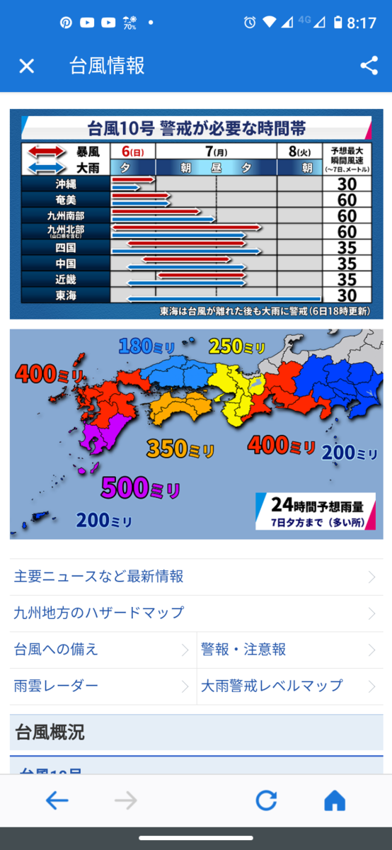 f:id:yasukun2006:20200907082048p:plain