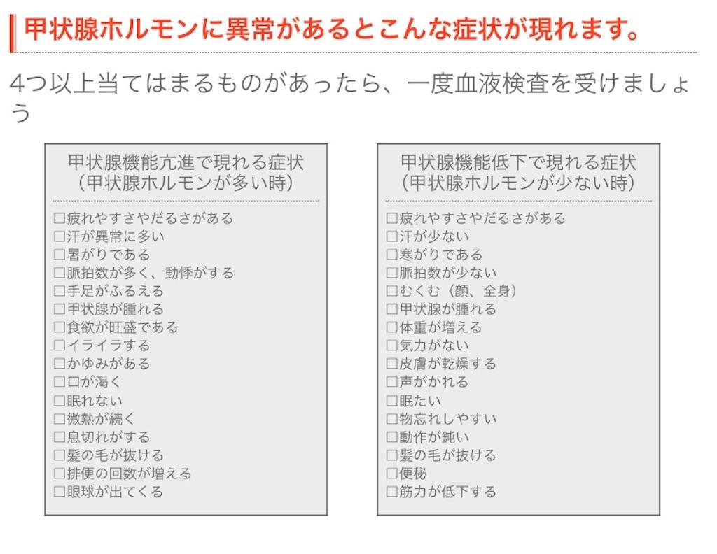 f:id:yasukun2228:20200301162134j:image