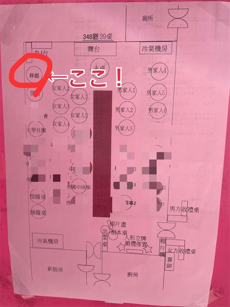 f:id:yasumarutaiwan:20210329155135j:plain