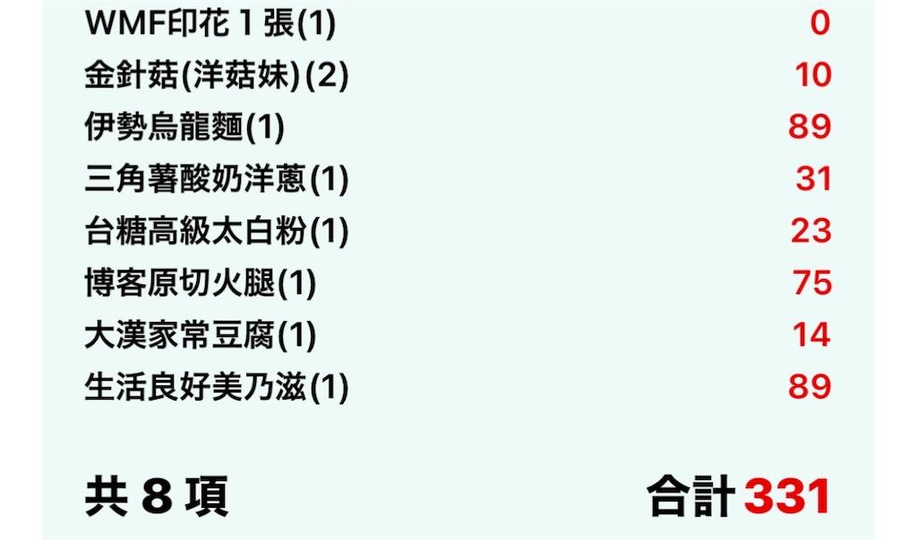 f:id:yasumarutaiwan:20210720152614j:plain