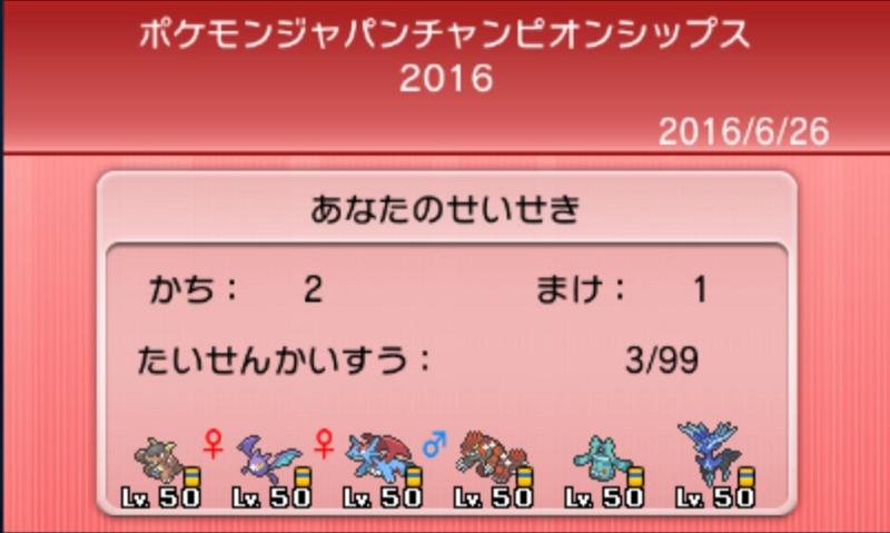 f:id:yasumatu0714:20160627232330j:image
