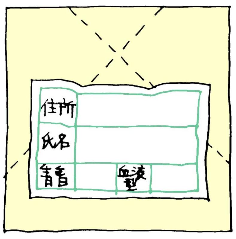 f:id:yasumi-08:20150402215419j:plain