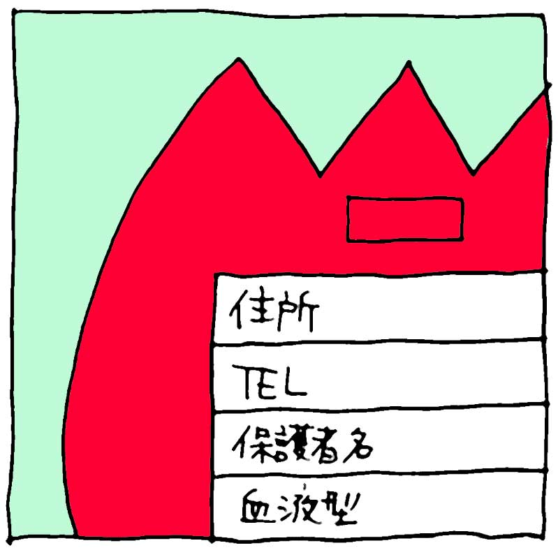 f:id:yasumi-08:20150405122846j:plain