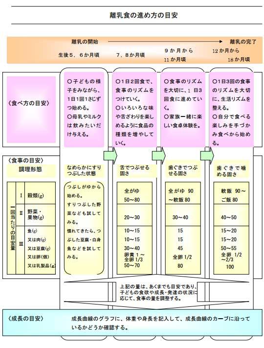 f:id:yasumi-08:20150413181214j:plain