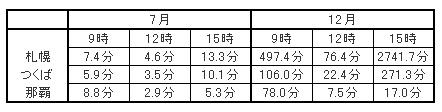 f:id:yasumi-08:20150508112317j:plain