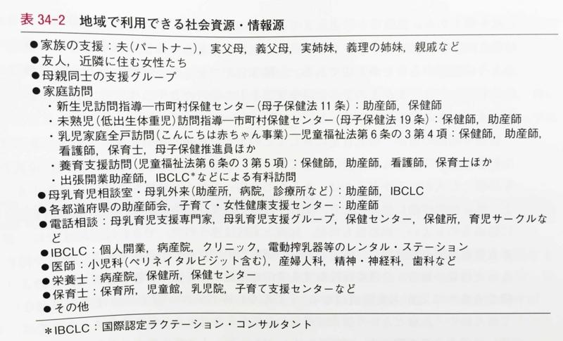 f:id:yasumi-08:20150614155725j:plain