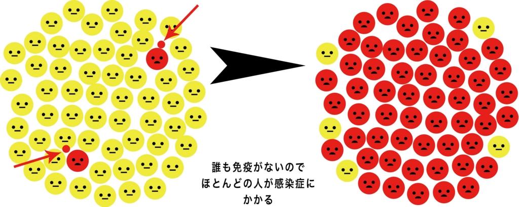 f:id:yasumi-08:20161009104512j:plain