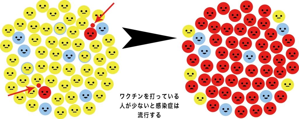 f:id:yasumi-08:20161009104539j:plain