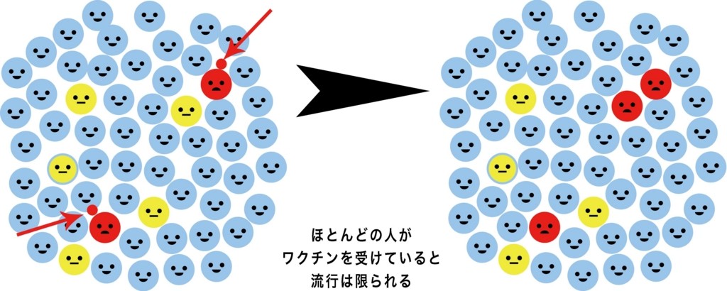 f:id:yasumi-08:20161009104620j:plain