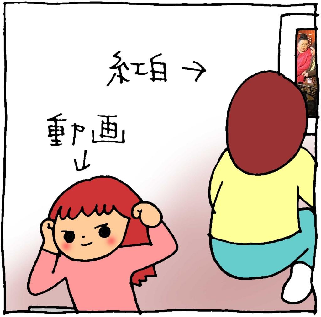 f:id:yasumi-08:20170213165816j:plain