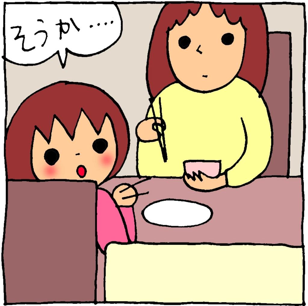 f:id:yasumi-08:20170505110310j:plain