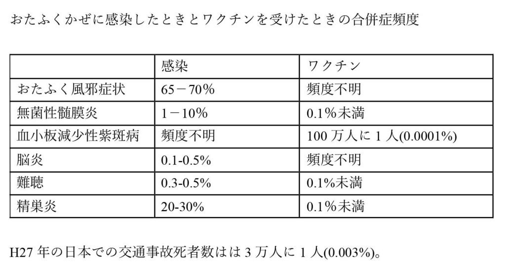 f:id:yasumi-08:20170715232204j:plain