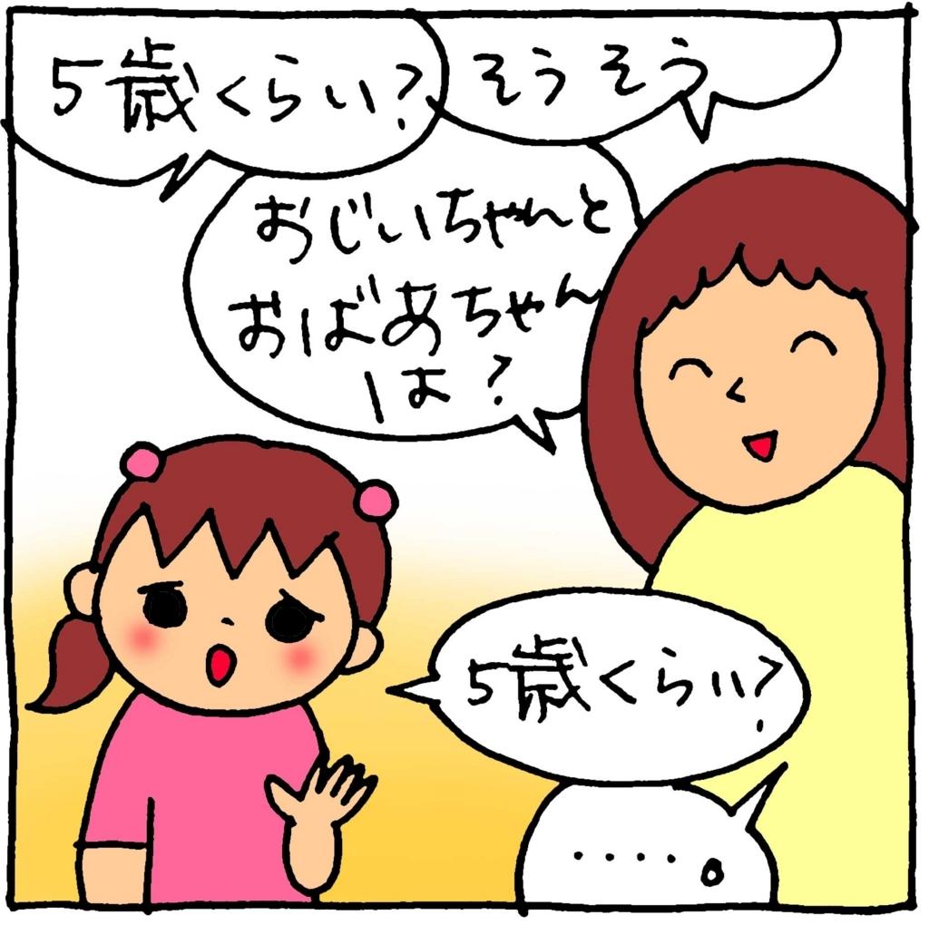 f:id:yasumi-08:20170929175117j:plain