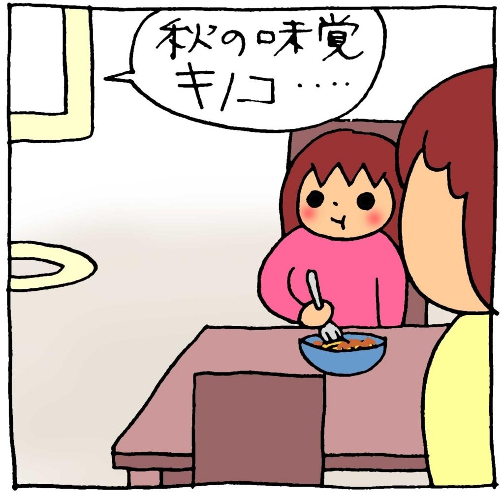f:id:yasumi-08:20171016152055j:plain