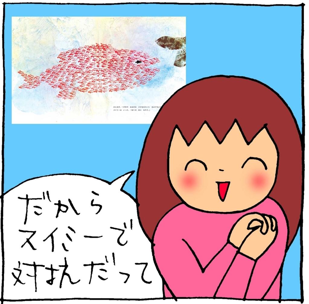 f:id:yasumi-08:20171027165423j:plain