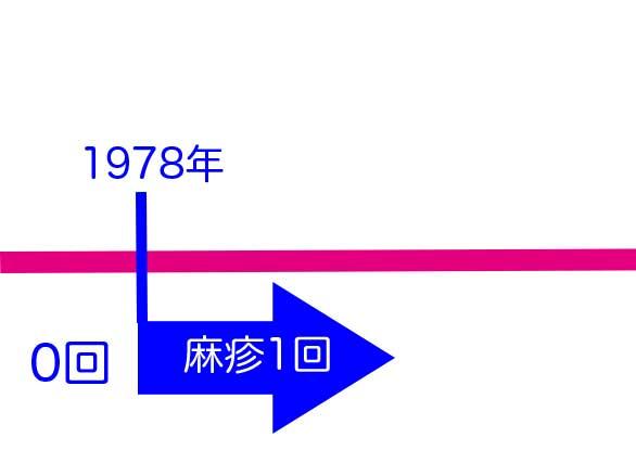 f:id:yasumi-08:20180427234555j:plain