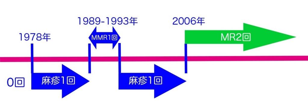 f:id:yasumi-08:20180509103442j:plain