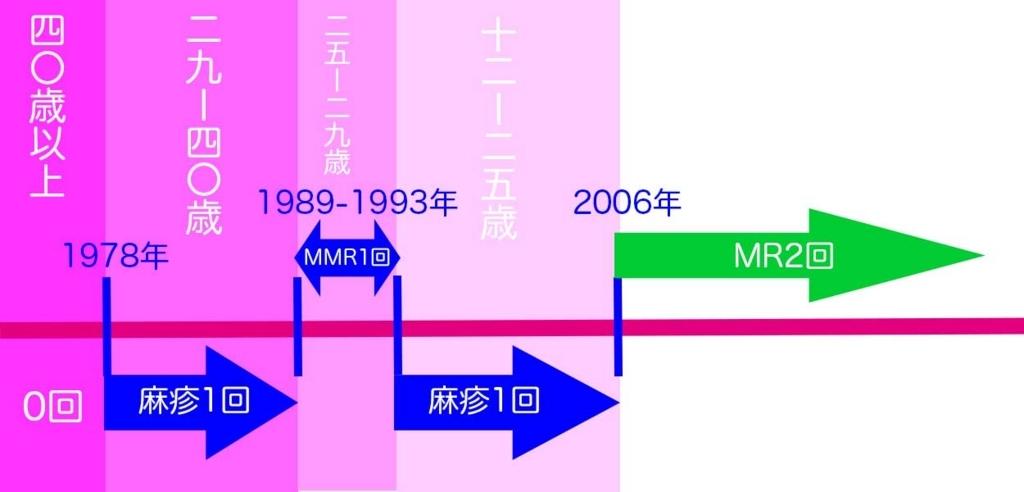 f:id:yasumi-08:20180509103548j:plain