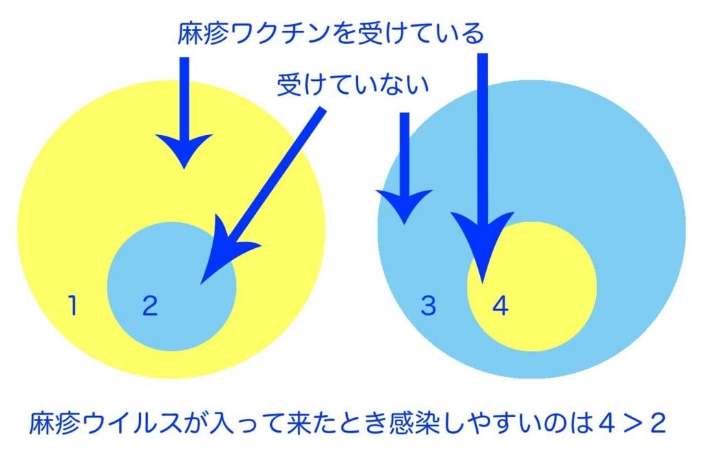 f:id:yasumi-08:20180701204649j:plain