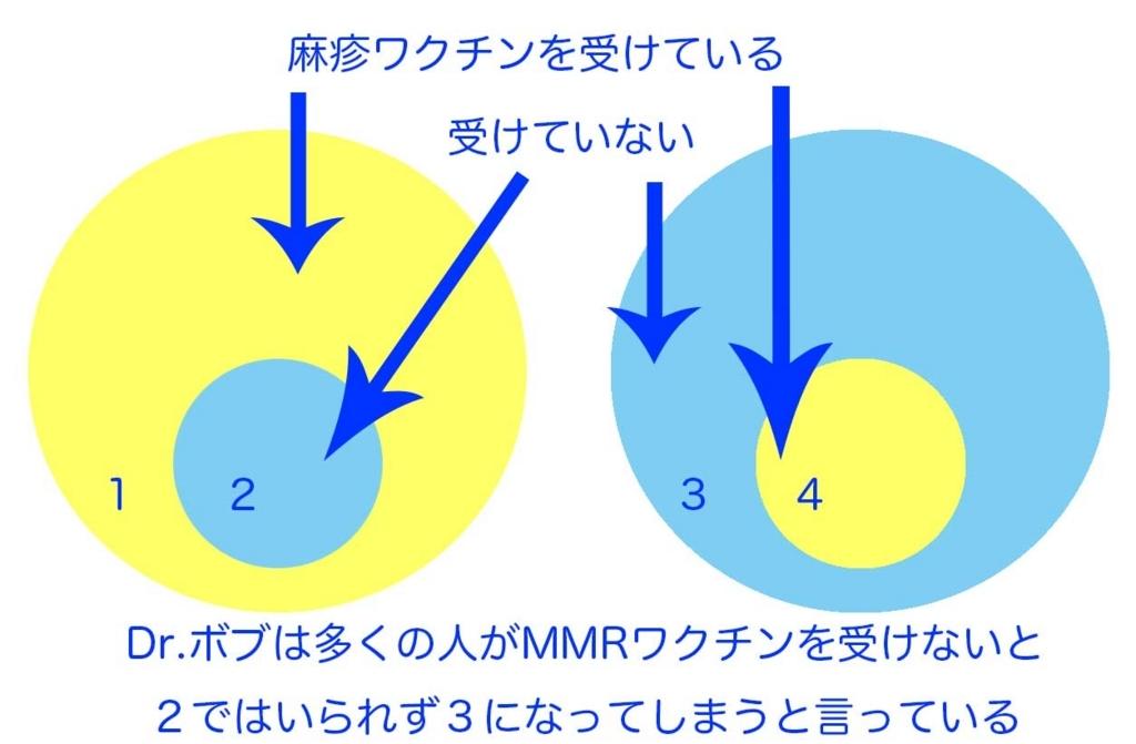 f:id:yasumi-08:20180701205303j:plain