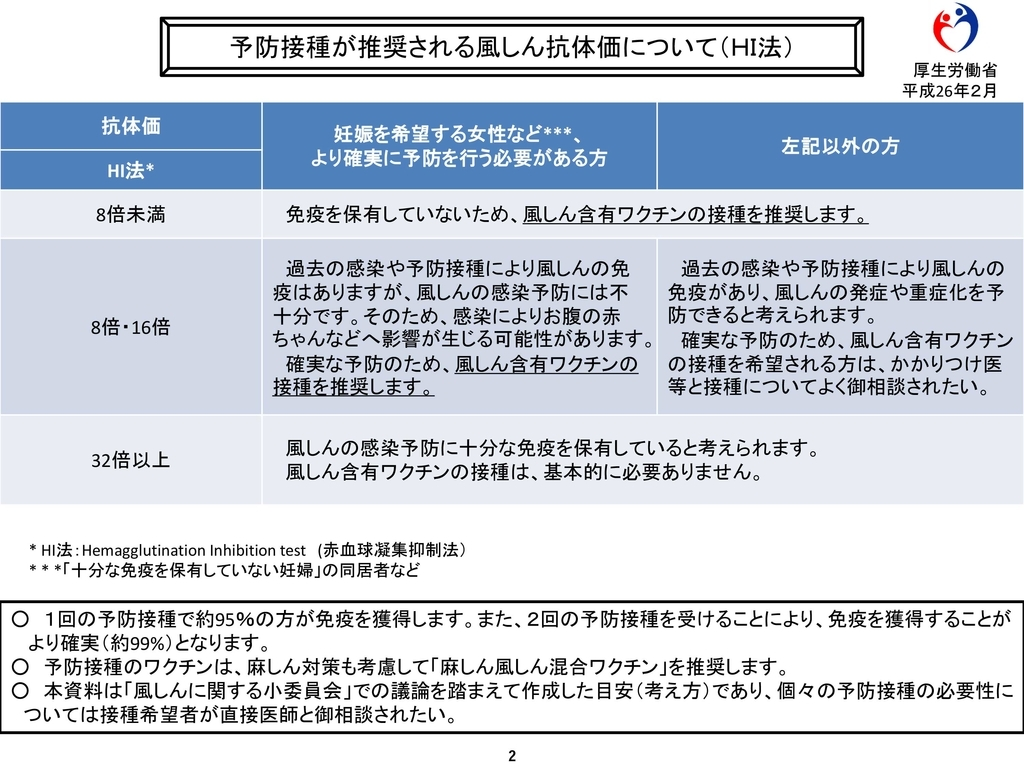 f:id:yasumi-08:20190110211011j:plain