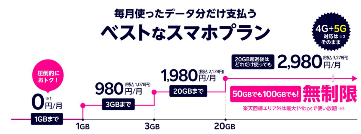 f:id:yasumisa321:20210129202827p:plain