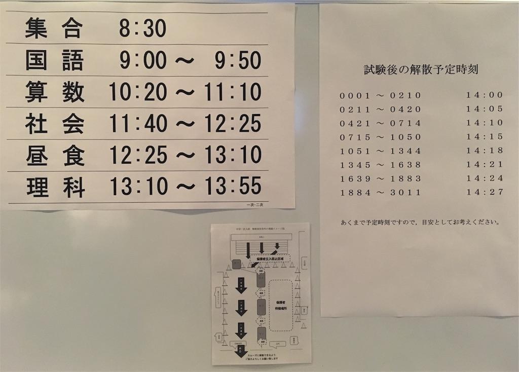 f:id:yasunabu:20180122105228j:image