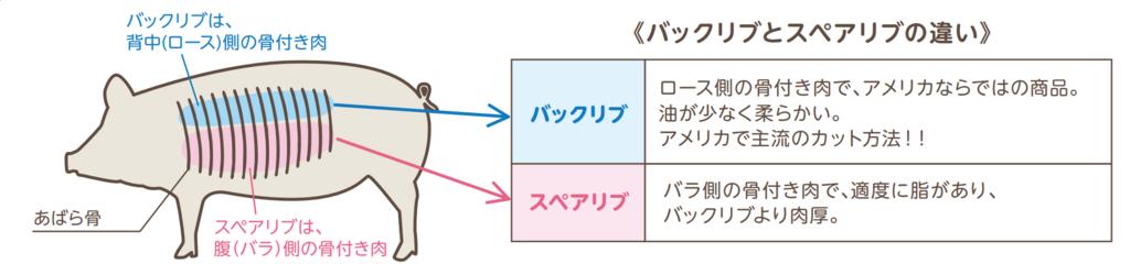 f:id:yasunagaya:20180121154330p:plain