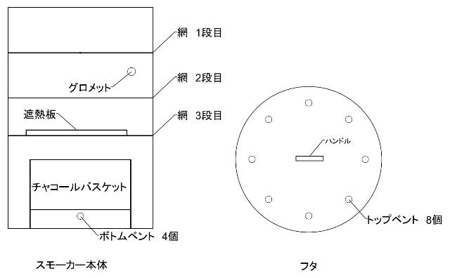 f:id:yasunagaya:20180319194619j:image