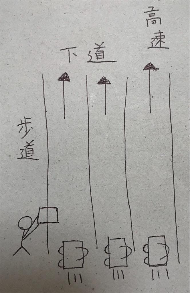 f:id:yasunari7373:20191006134418j:image
