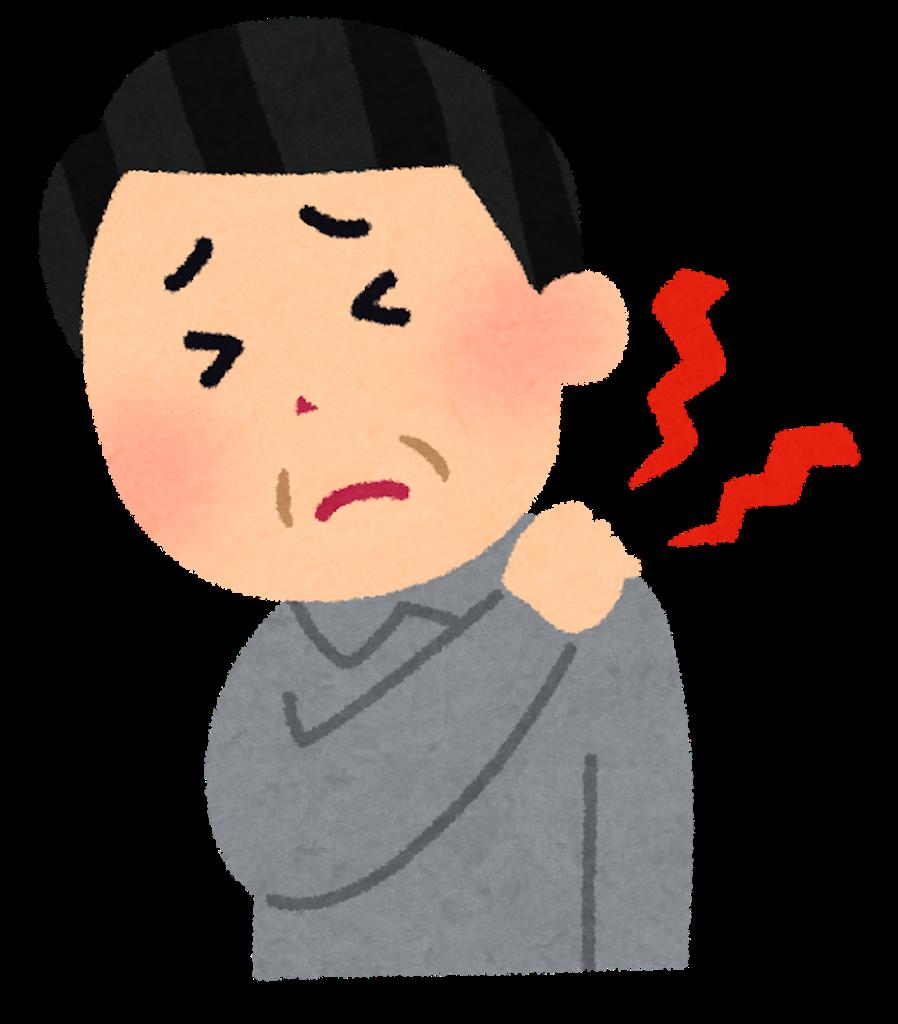 f:id:yasunari7373:20191208014501p:image