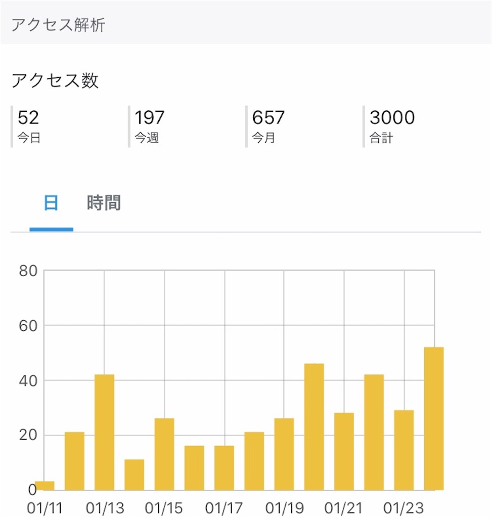 f:id:yasunari7373:20200127154401j:image