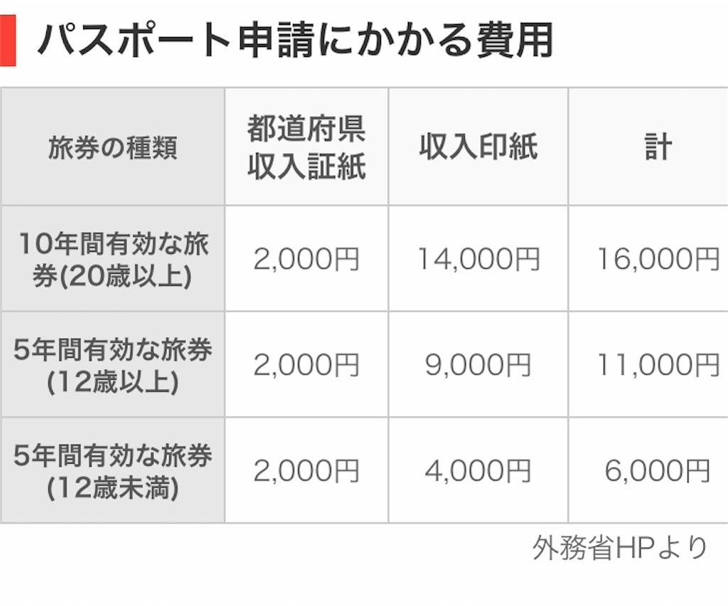 f:id:yasunari7373:20200315082827j:image