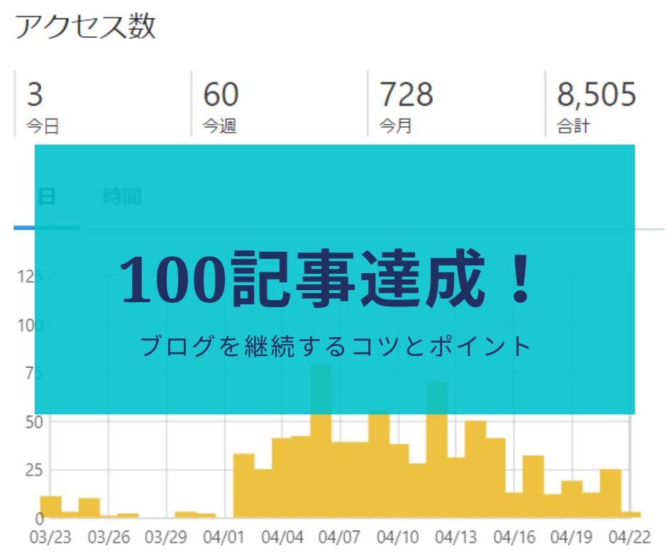 f:id:yasunari7373:20210422095501p:plain