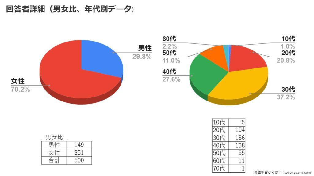 f:id:yasunari7373:20210505204928j:plain