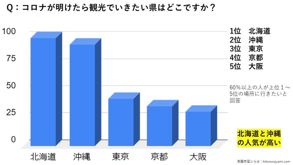 f:id:yasunari7373:20210505204933j:plain