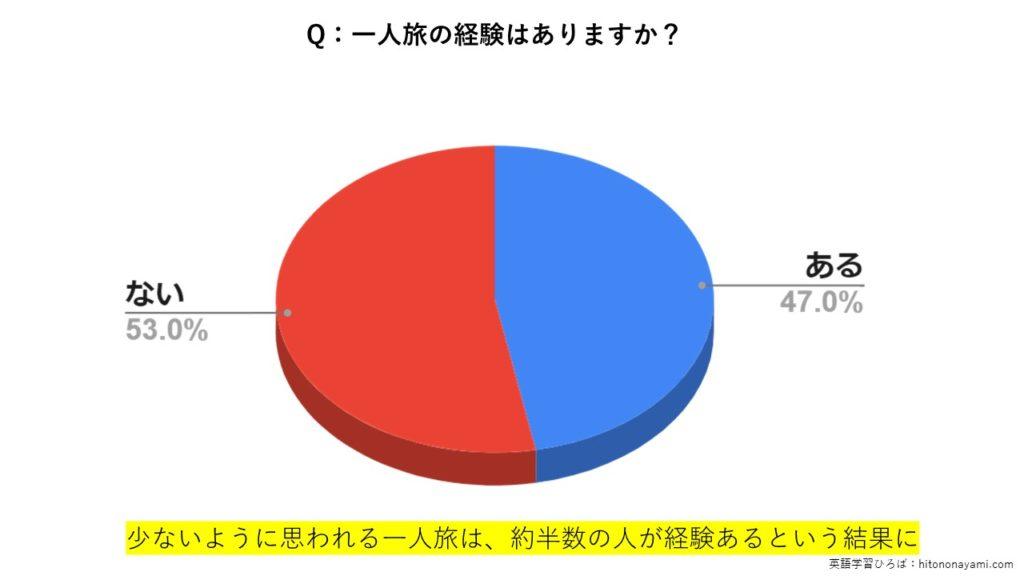 f:id:yasunari7373:20210505204951j:plain