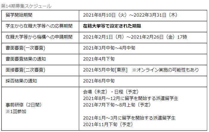 f:id:yasunari7373:20210531153504p:plain