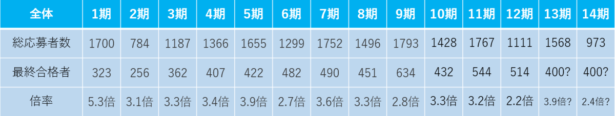f:id:yasunari7373:20210605033412p:plain