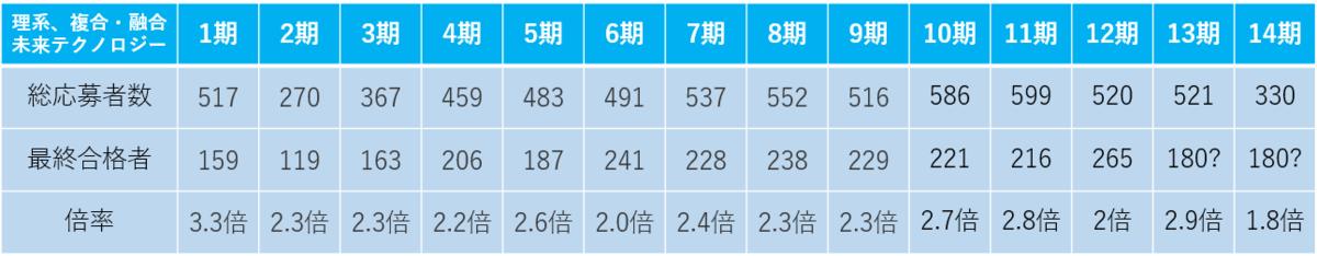 f:id:yasunari7373:20210605033549p:plain