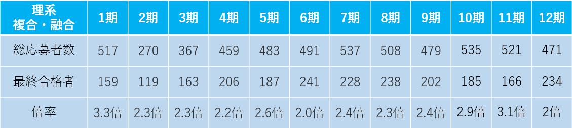 f:id:yasunari7373:20210605033753p:plain
